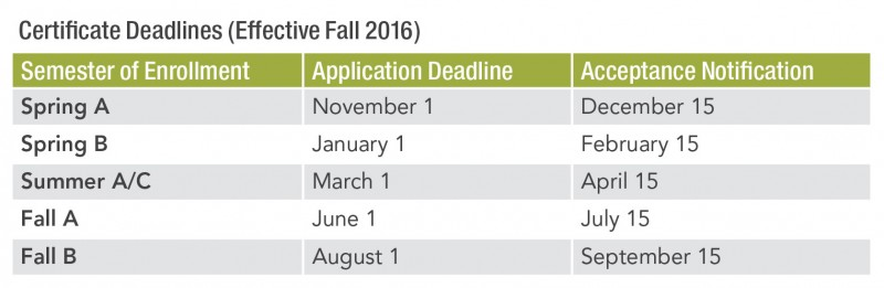 ASU Online Certificate Program | The Biomimicry Center