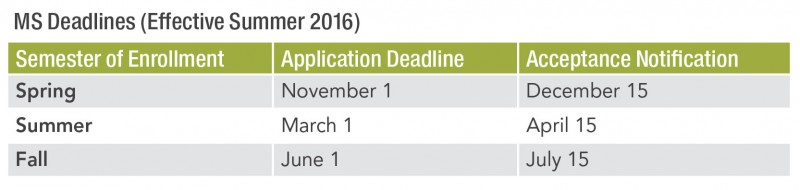 Masters_Application_Deadlines3.3.16
